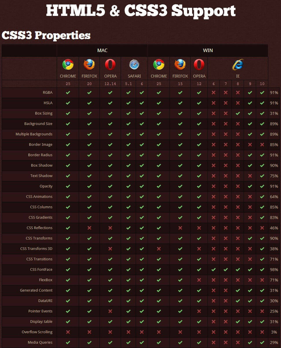 css3-small